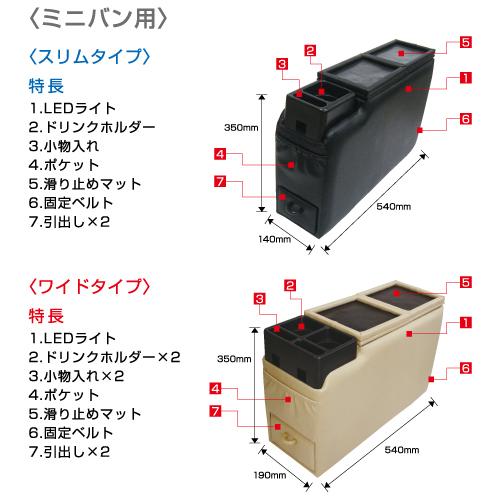 EM-3011/EM-3012